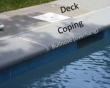 deck coping